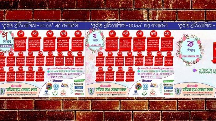 হাতিয়া ছাত্র ফোরাম ঢাকা'র কুইজ প্রতিযোগিতার ফলাফল ঘোষণা